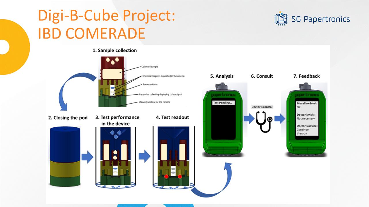 Digi-B-Cube Project_update